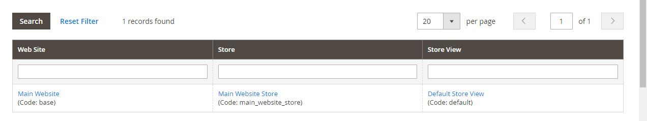تفعيل وضعية المتجر الفردى Single Store Mode على متجر ماجنتو 2