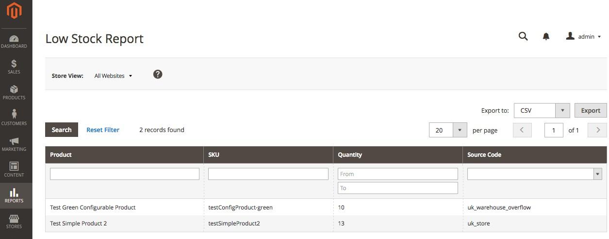 تقارير المنتجات Product Reports فى متجر ماجنتو 2