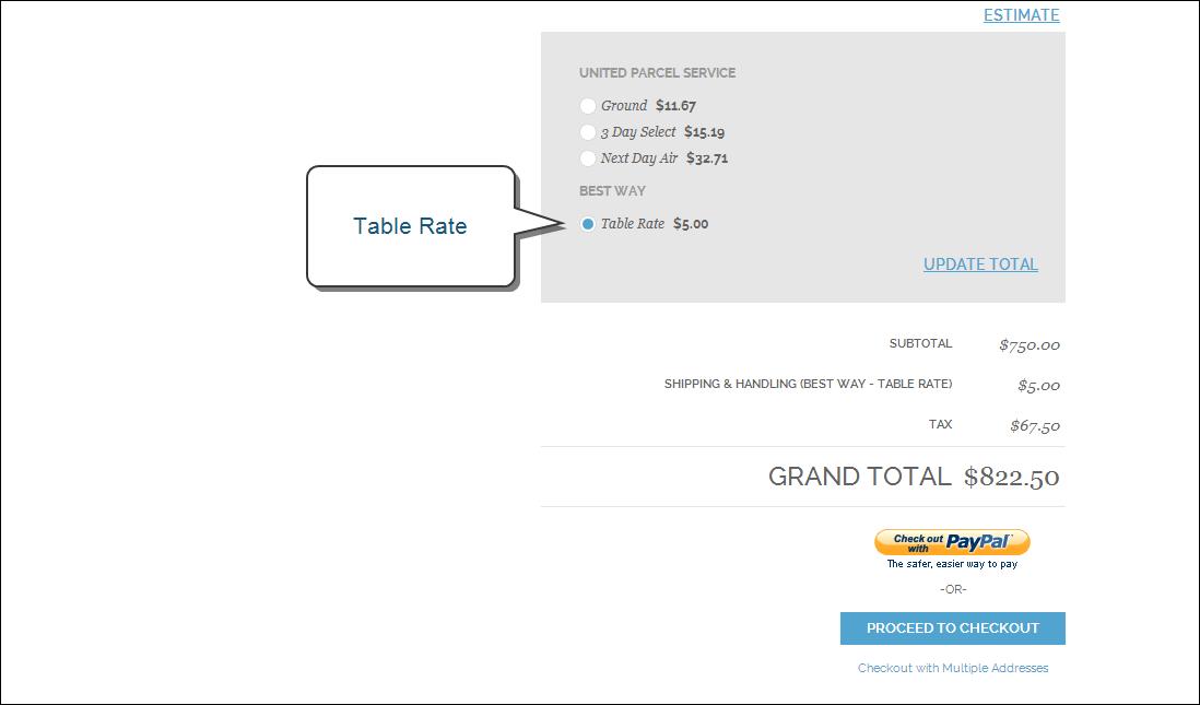 تعيين طريقة الشحن Table Rates فى متجرك على ماجنتو 2