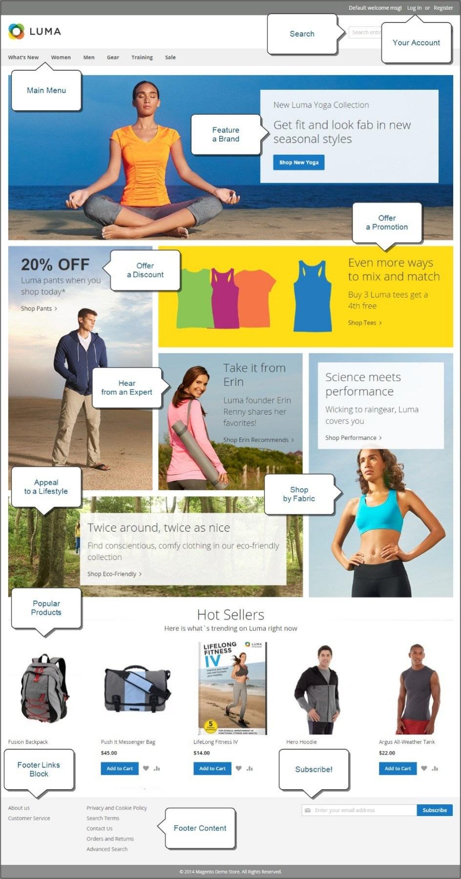 الصفحة الرئيسية (Home Page) فى متجر ماجنتو 2